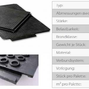 Specificaties kunststof tegels
